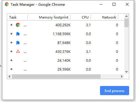 End Task in Google Chrome