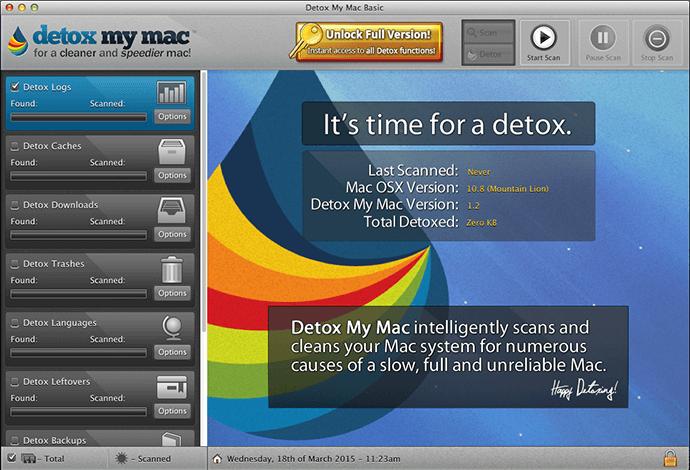排毒我的Mac