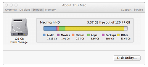 How to Check Disk Space on Mac