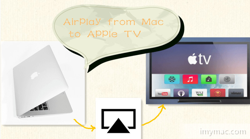 AirPlay from Mac to Apple TV