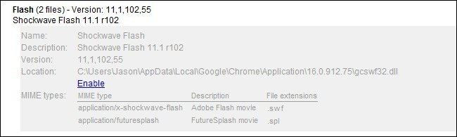 Fix Shockwave Chrome Crashes Disable
