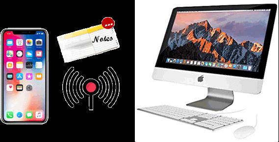 Cómo sincronizar notas de iPhone a Mac