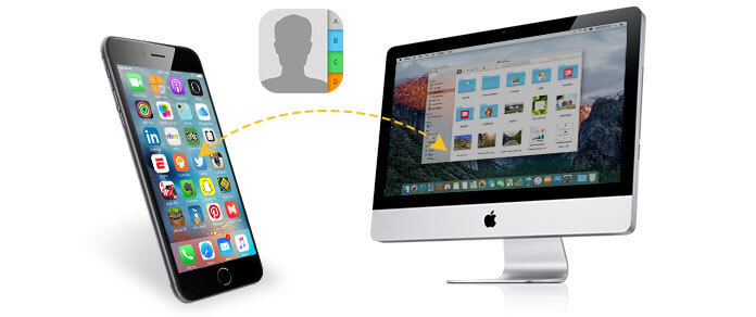 Sync iPhone to Mac
