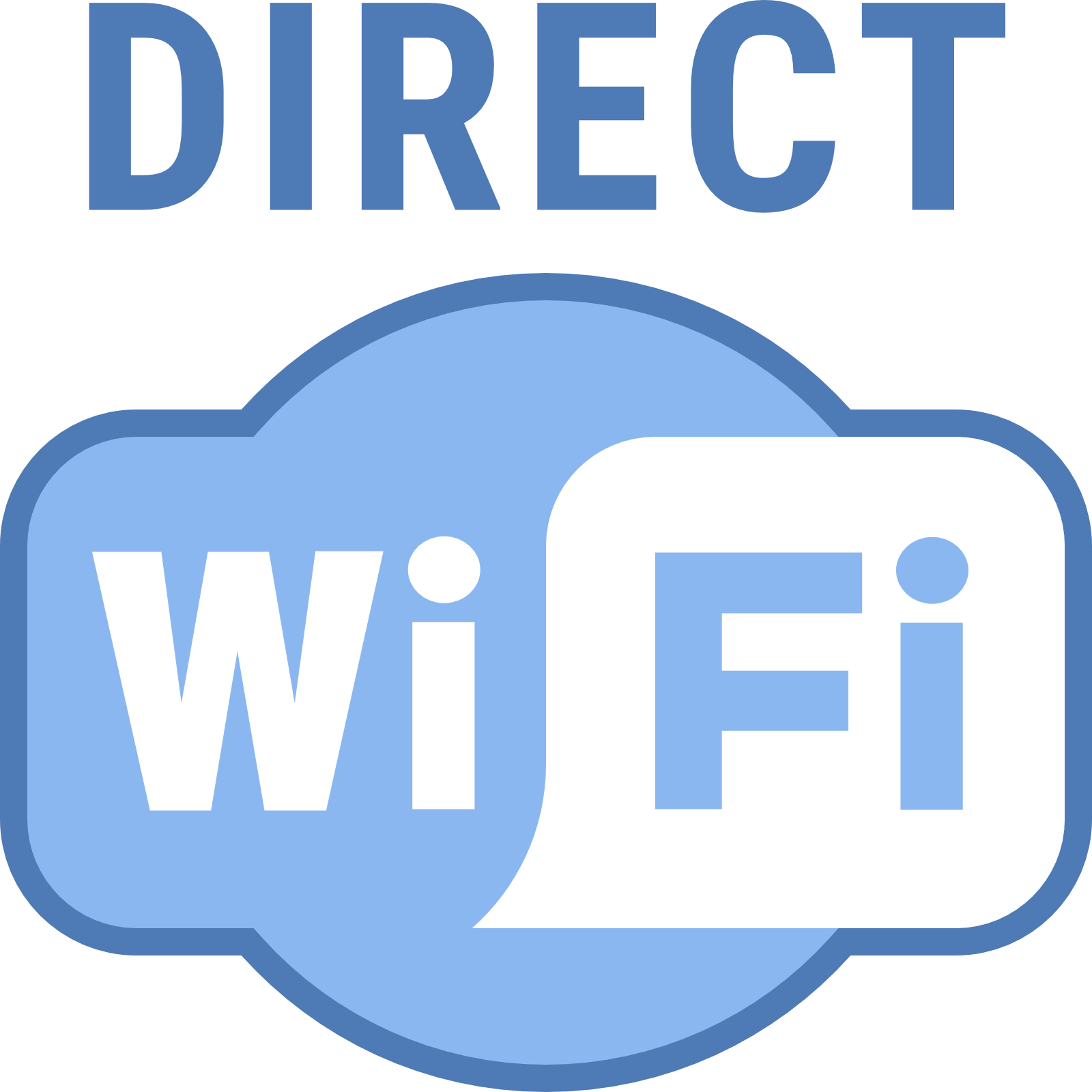 Wi-Fi direkt auf Mac Wifi Direct