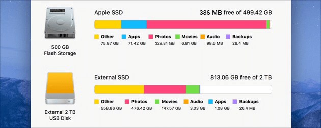 What Dose System Storage Mean on Mac?