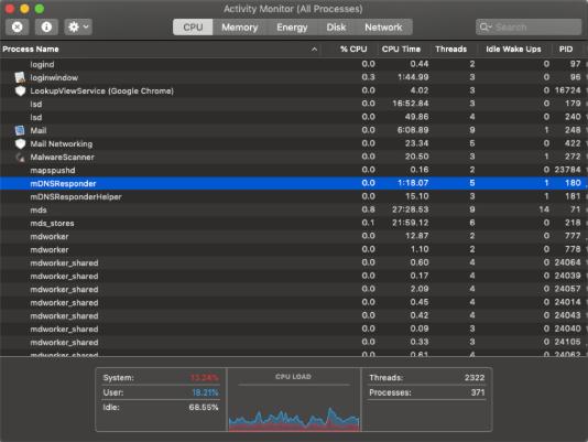mDNSresponder auf Mac