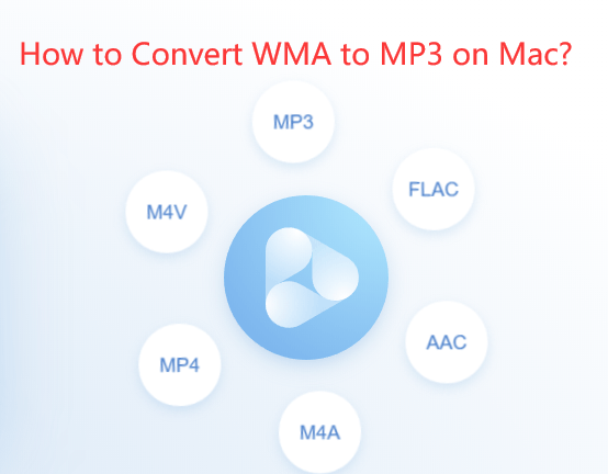 Convert WMA to MP3